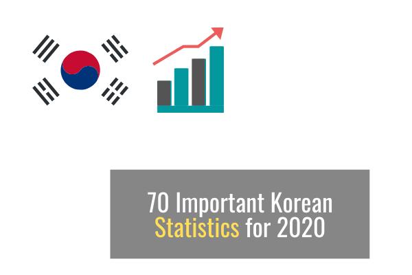 70 Important Korean Statistics for 2020