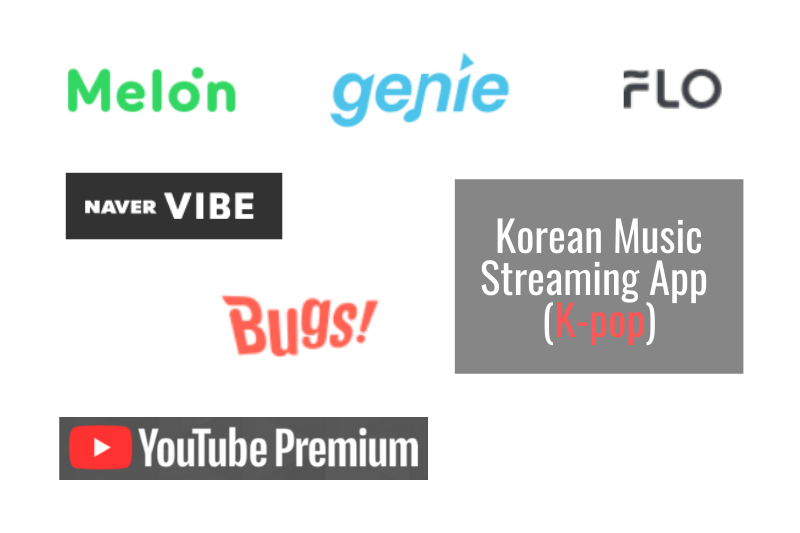 Korean music streaming apps
