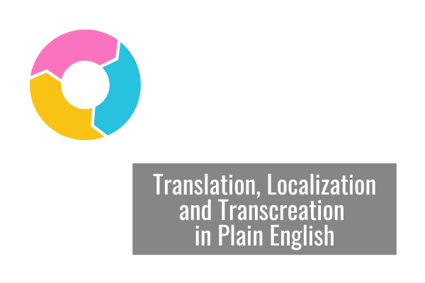 Translation, Localization and Transcreation in Plain English