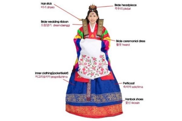 What does a Korean traditional wedding dress look like